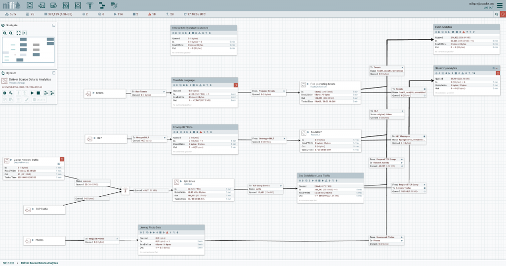 NiFi Development Flow